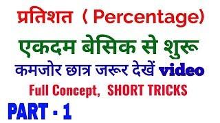 Percentage /formula/shortcut tricks/ problems of percentage/ SSC CGL/ DSSSB, BANK, Railways D, RRB