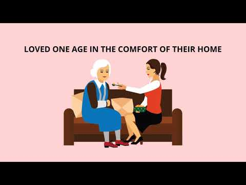 In-Home Healthcare With Med1Care