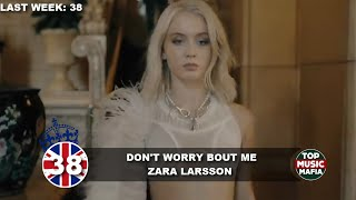 Top 40 Songs of The Week - May 25, 2019 (UK BBC CHART)