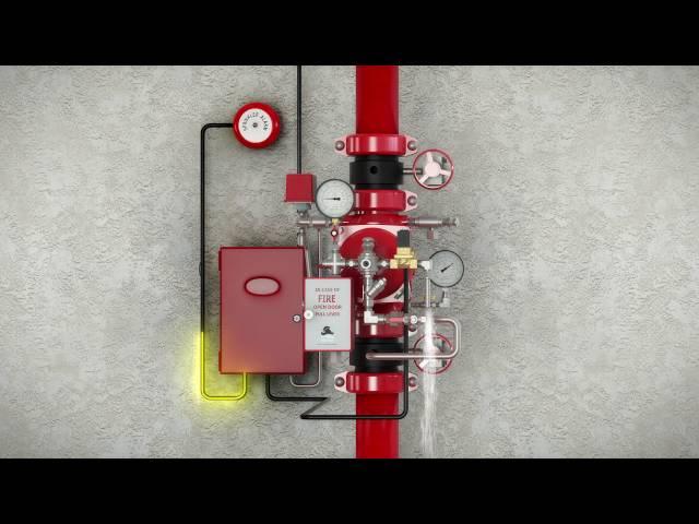 Sistema de diluvio en la sala de residuos e instalaciones de energía