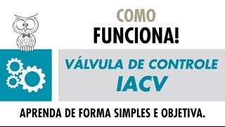 https://www.mte-thomson.com.br/dicas/como-funciona-valvula-de-controle-iacv