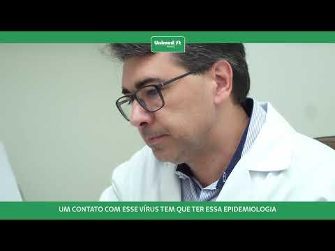 Coronavírus: tire suas com o Dr. Fábio Tadeu