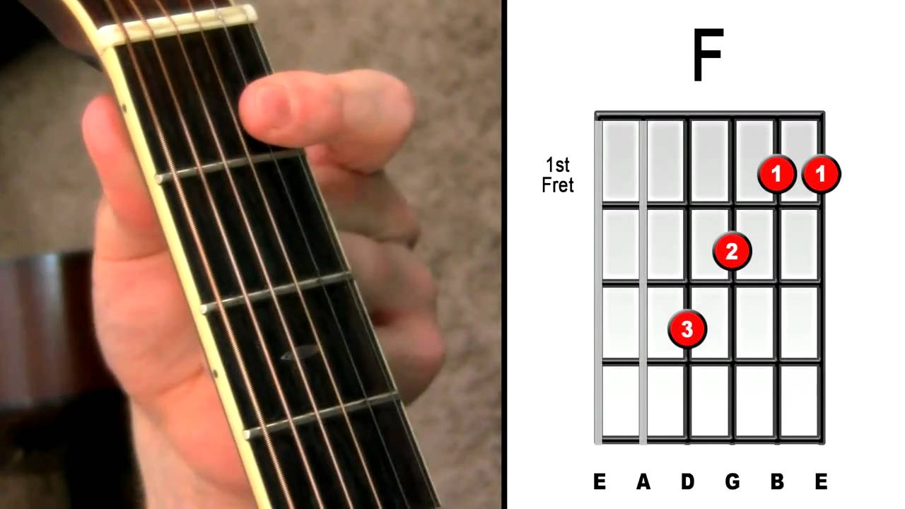 master the f chord 4 easy steps electric acoustic guitar lessons for beginners youtube. Black Bedroom Furniture Sets. Home Design Ideas