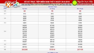 Kết quả xổ số Miền Nam Ngày 20/09/2018. TRực Tiếp XSMN thứ 5 Tây Ninh - An Giang - Bình Thuận