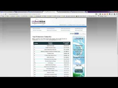 Top Rated Auto Insurance Companies in The United States