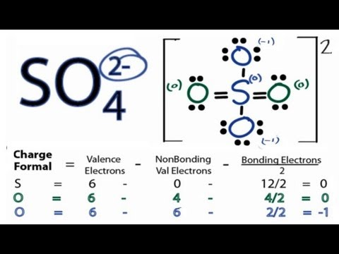 so4 2- lewis structure - how to draw the lewis structure ... lewis diagram encyclopedia