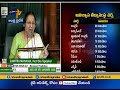 No-trust vote: BJP gets 3.5 hours to speak, Cong 38 min & TDP 13 min