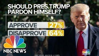Latest NBC News Poll: 64% Disapprove Of Self-Pardon For President Trump   Meet The Press   NBC News