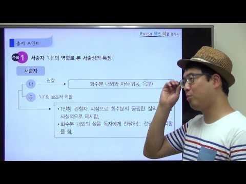 A형 QR063 화수분 전영택 현대 소설
