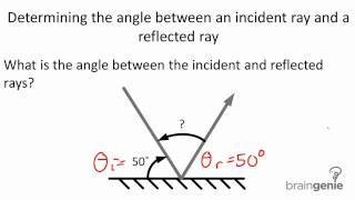 pyhsics 7 3 3 4 determining the angle between an incident ray and a