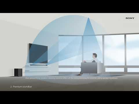 Explaining Dolby Atmos®