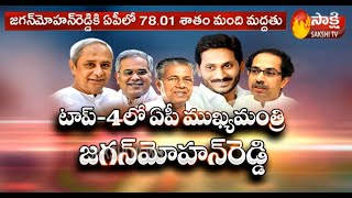 YS Jagan, 4th most popular CM in India; PM Modi still favo..