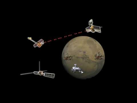 JPL-NASA DTN Flight Validation Experiment