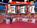 ABP Exit Poll 2019: Thumping victory projected for BJP+ in Bihar