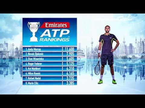 Emirates ATP Rankings Update 17 April 2017