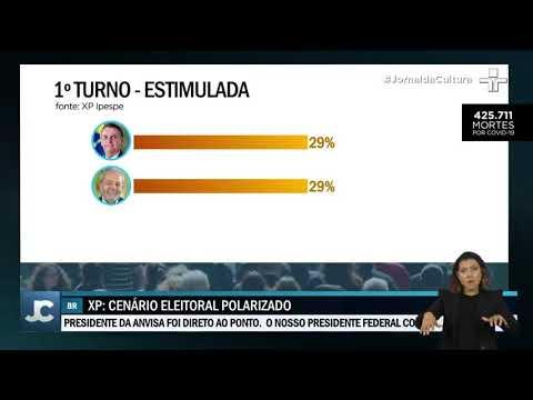 A popularidade do presidente Jair Bolsonaro para de derreter e se estabiliza, segundo pesquisa