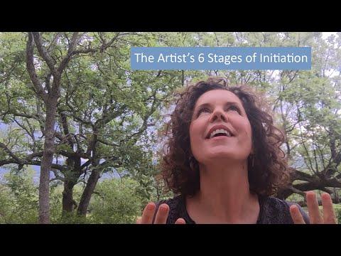 Art Marketing - TheWorkingArtist