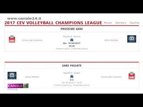 Modena Volley vs Cucine Lube Civitanova - Highlights Â« livexstream.net