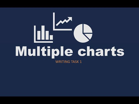 Writing Task 1: Multiple Charts