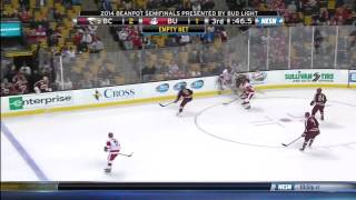 Boston College vs. Boston University Beanpot Highlights - 02/03/14