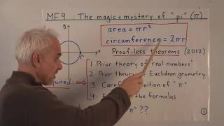 """The magic and mystery of """"pi"""" 