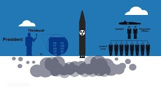 How a U.S. Nuclear Strike Actually Works