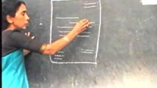 Telugu Letter Writing Youtube