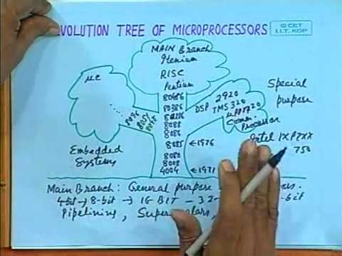 Baixar lec 1 - Introduction to Microprocessors & Microcontrollers