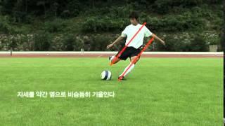 Video day bong da- kỹ thuật chuyền dài