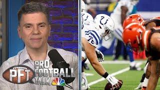 PFT Draft: Best position groups in NFL | Pro Football Talk | NBC Sports