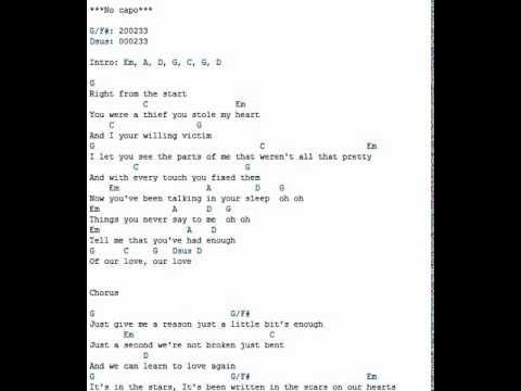 Baixar Just give me a reason  Pink - lyrics and chords