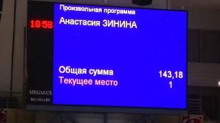 Открытое первенство ГБУ Спортивный комплекс «Мегаспорт». День 2
