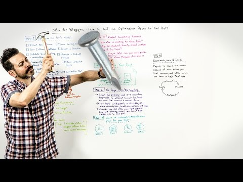 SEO for Bloggers: How to Nail the Optimization Process for Your Posts - Whiteboard Friday