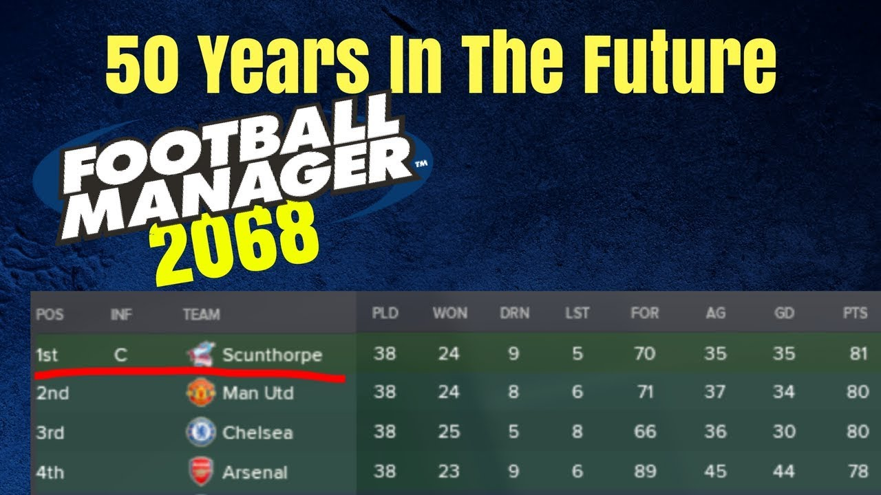 50 Years In The Future | Football Manager 2018 | Year 2068 In FM18