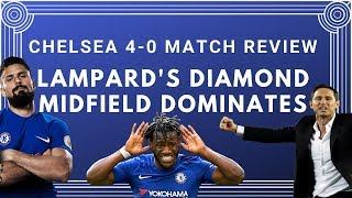 St Patrick's Athletic 0 - 4 Chelsea FC - Match Review
