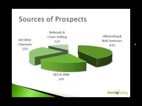 Insurance Agency Marketing Plans: How to Insure the Success of Your Producers - Recorded Webinar