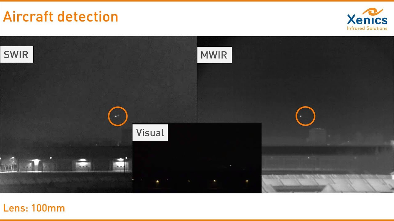 Xenics - Detection of aircrafts in different wavelengths (VIS SWIR MWIR)