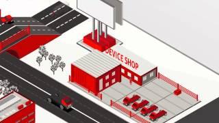 Vodacom Business - Enterprise Mobility