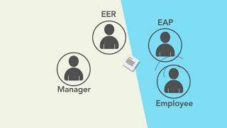Employee Assistance Program (EAP) - 2018