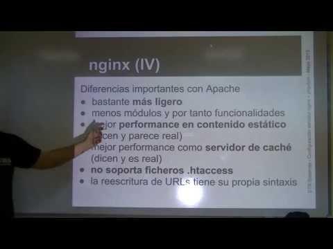 Servidor nginx con soporte para PHP mediante php-fpm - Taller IV STR Sistemas