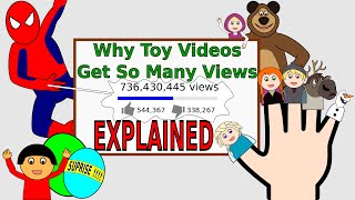 Why Toy Unboxing and Other Kid Videos Get So Many Views Explained