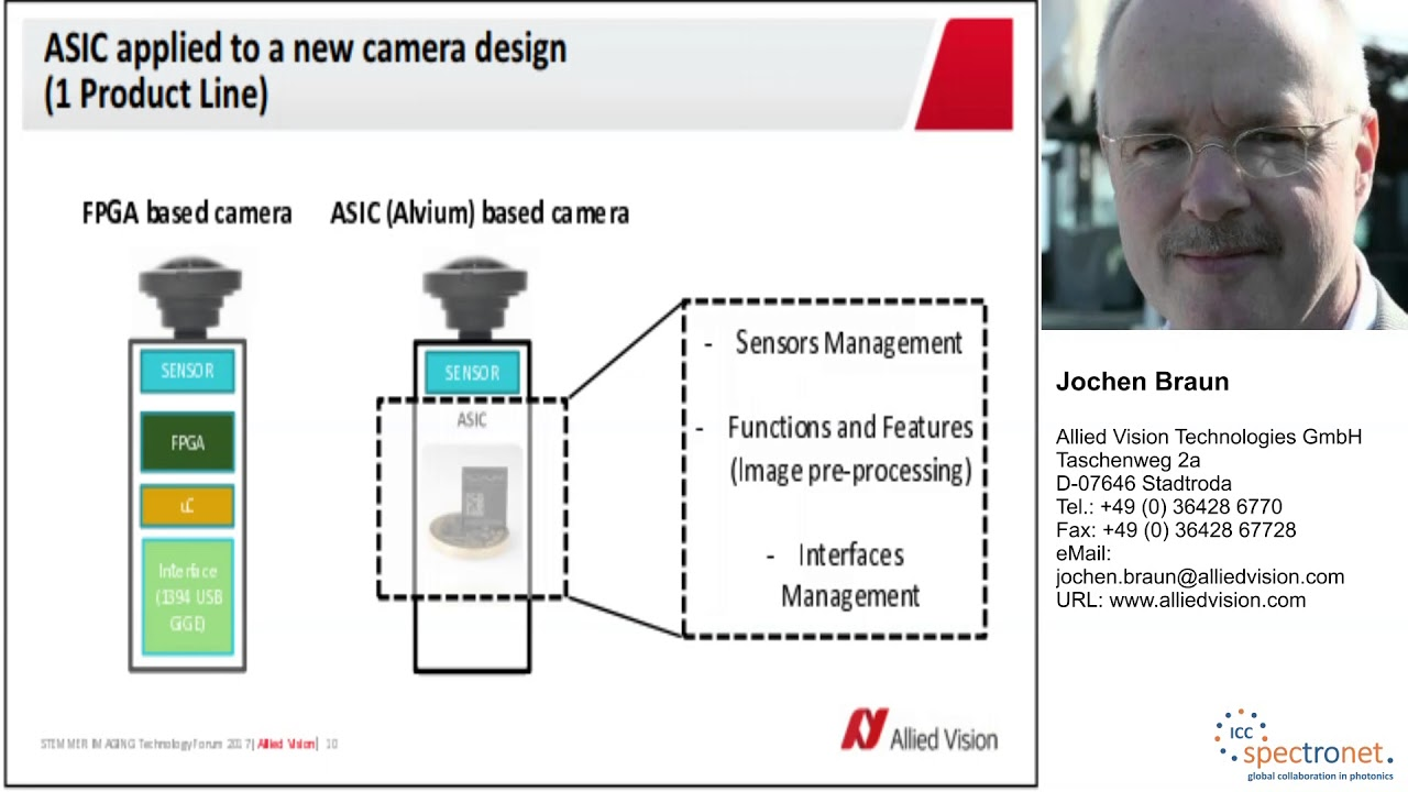 ASIC – für die Entwicklung von Bildverarbeitungskameras entdeckt - Technologieforum Bildverarbeitung 2017