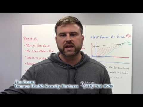 What is Whole Life Insurance? How does Whole Life Insurance work?