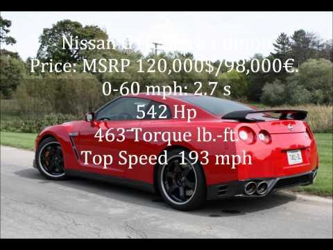 top 10 cars best rare sports cars under 20k. Black Bedroom Furniture Sets. Home Design Ideas