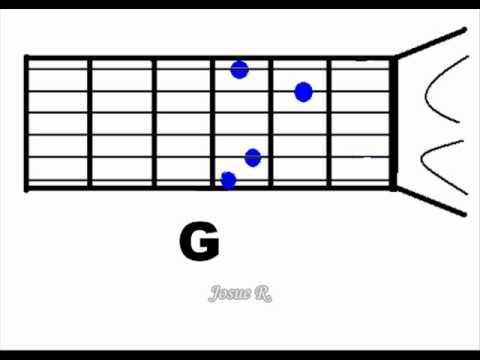 21) Algo esta cayendo Aqui - Jose Luis Reyes ( Tutorial Guitarra )