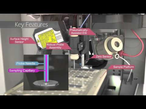 Prosolia flowprobe Features