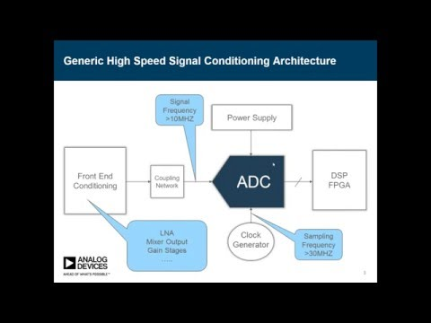 Webinar: High Speed Signal Conditioning and FPGA Interfacing Architectures and Challenges