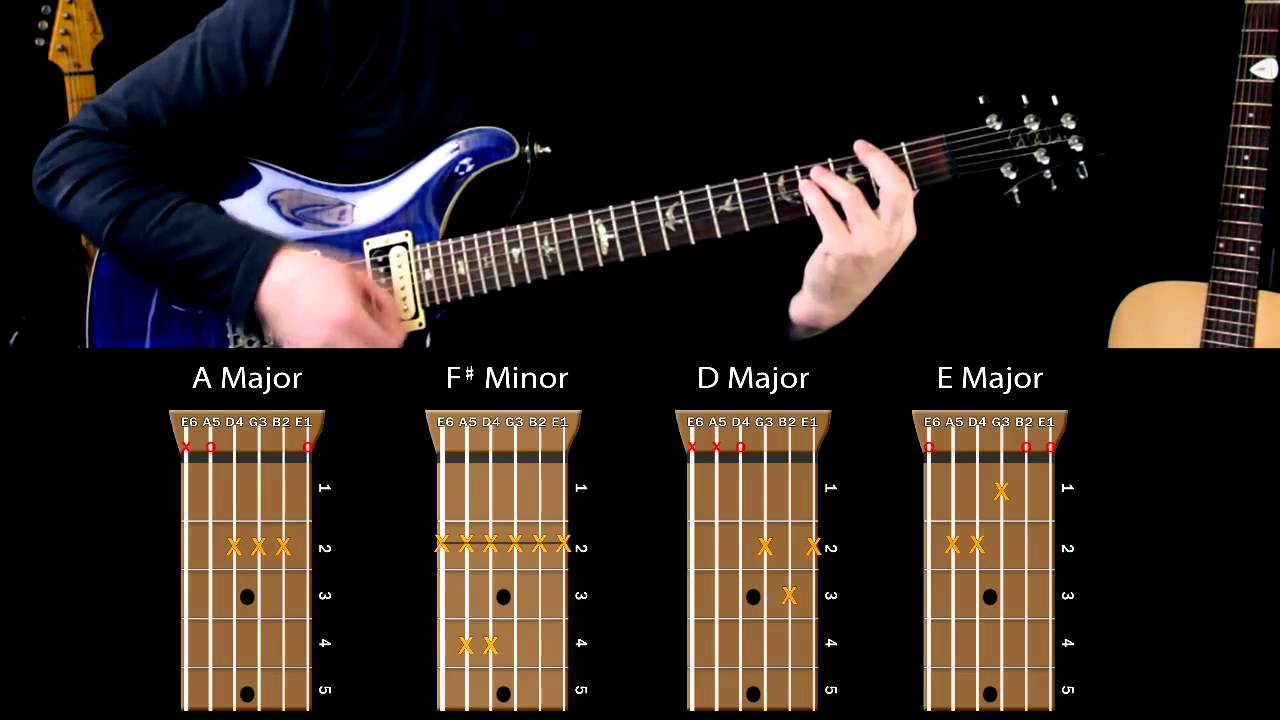 learn to play guitar what is a great guitar riff to inspire beginners learning guitar youtube. Black Bedroom Furniture Sets. Home Design Ideas