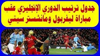 جدول ترتيب الدوري الإنجليزي عقب مباراة ليفربول ومانشستر ...