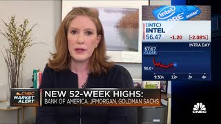 Halftime trader on the opportunity to make money in tech stocks